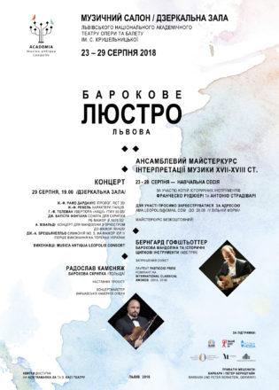 МС/Барокове люстро Львова